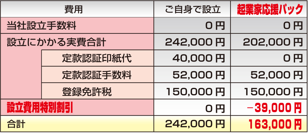 %e8%b5%b7%e6%a5%ad%e5%ae%b6%e5%bf%9c%e6%8f%b4%e3%83%91%e3%83%83%e3%82%af%e8%a1%a8%ef%bc%91_03
